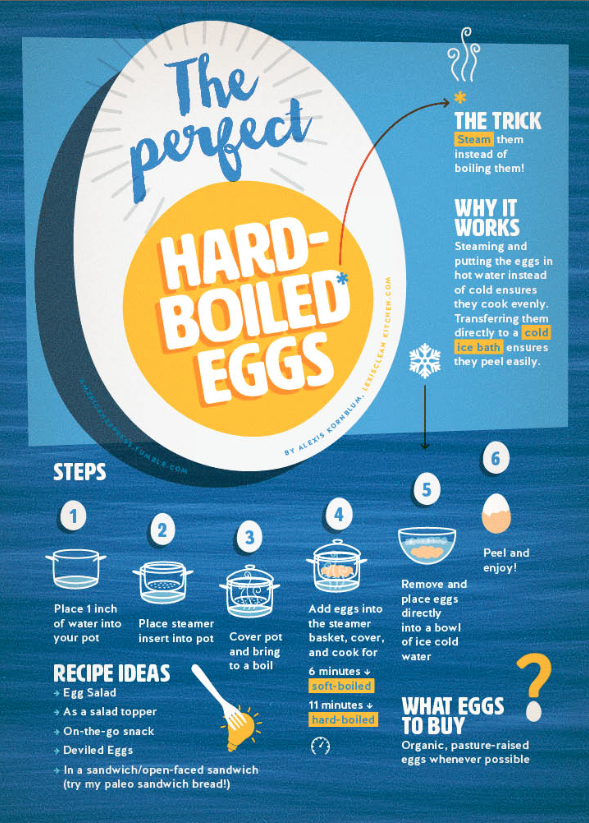 How to Boil an Egg - The Best Way to Boil an Egg
