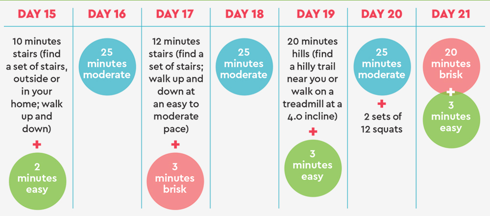 The Best 21-Day Walking Plan for Weight Loss - Easy ...