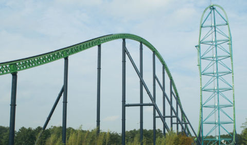 Best Roller Coasts By Womansday Com Roller Coaster Videos