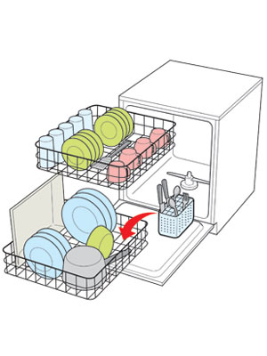 Dishwasher Not Working Clip Art